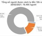 Chiều 26/2, Việt Nam ghi nhận thêm 5 ca mắc mới COVID-19