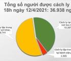 Chiều 12/4, Việt Nam có 9 ca mắc mới COVID-19