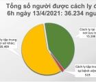 Sáng 13/4, Việt Nam có 2 ca mắc mới COVID-19